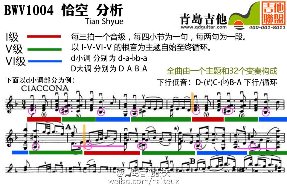巴赫密码——BWV1004恰空